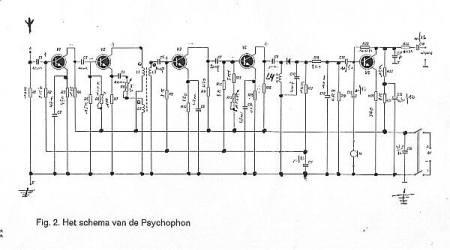 fg2.schema.psychophoon